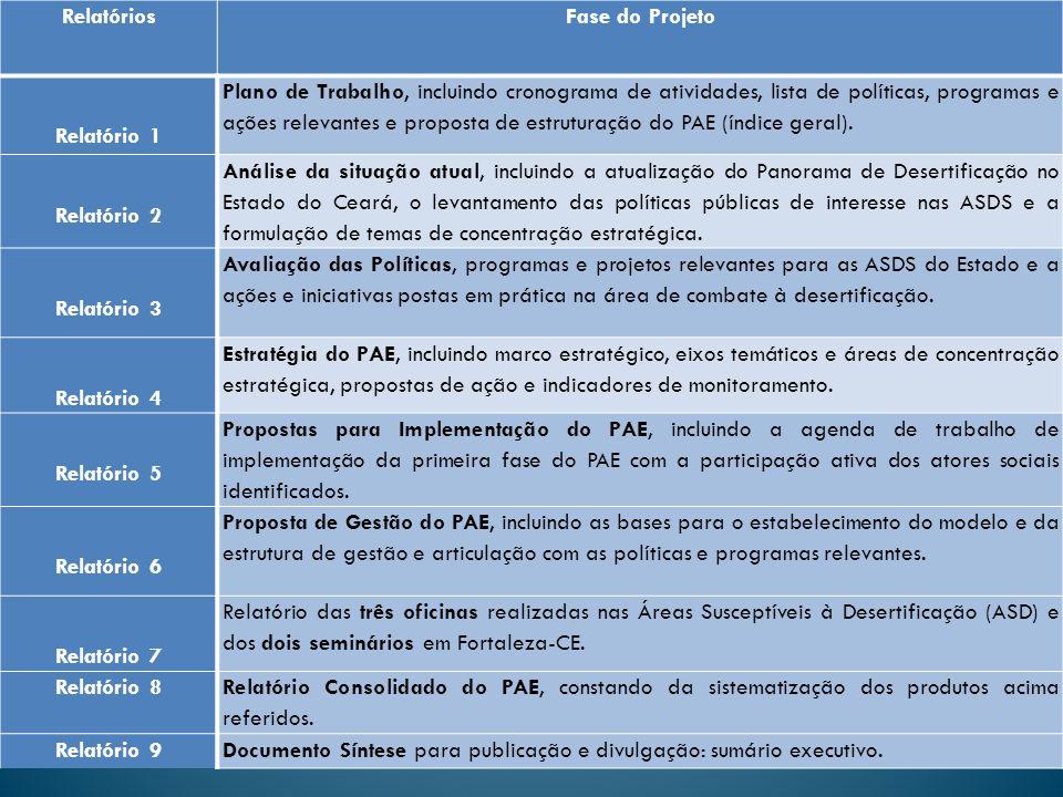 Relatórios Fase do Projeto. Relatório 1.