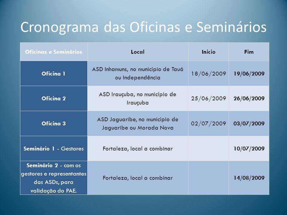 Cronograma das Oficinas e Seminários