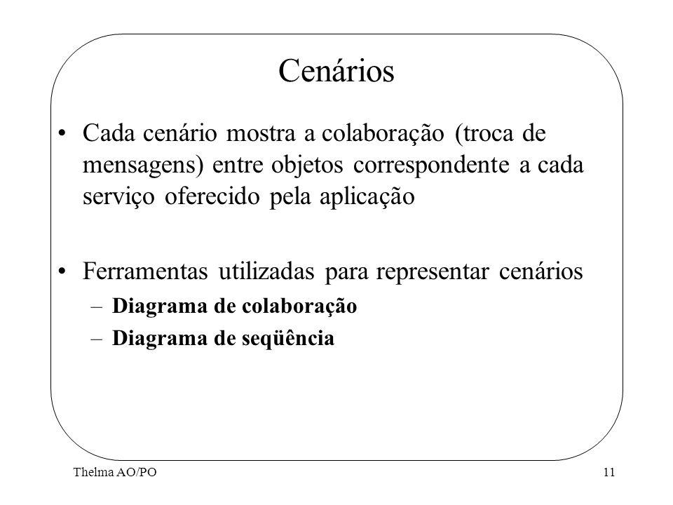 Cenários Cada cenário mostra a colaboração (troca de mensagens) entre objetos correspondente a cada serviço oferecido pela aplicação.