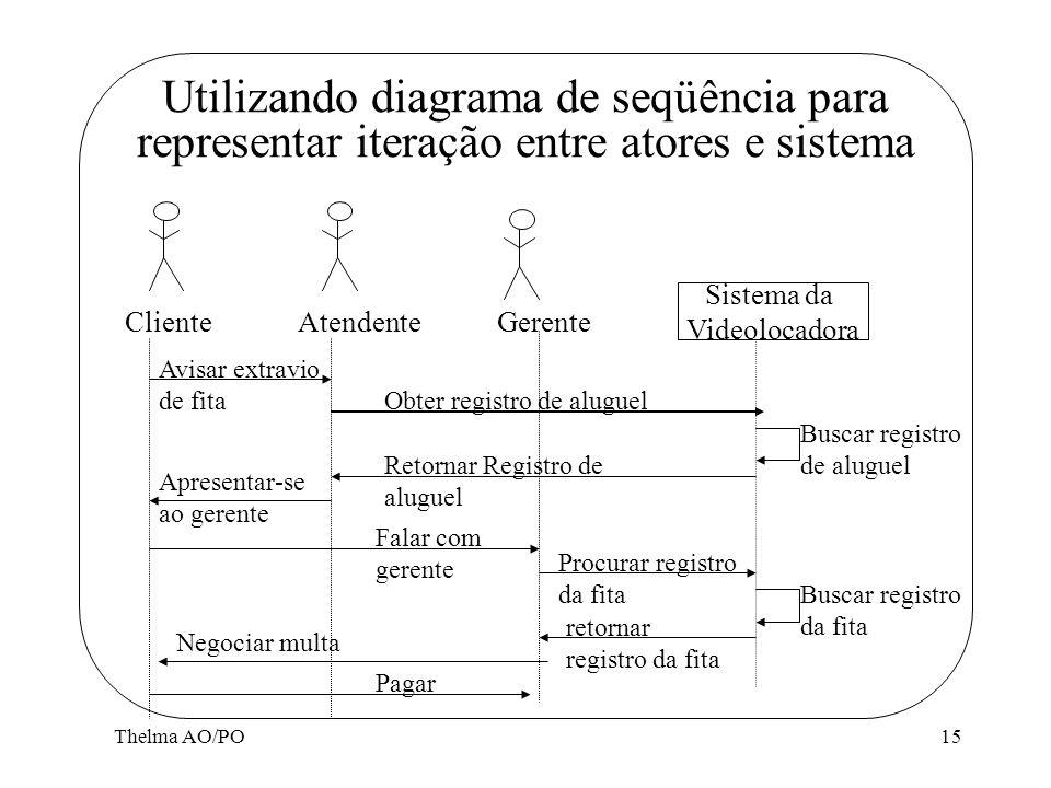 Utilizando diagrama de seqüência para representar iteração entre atores e sistema