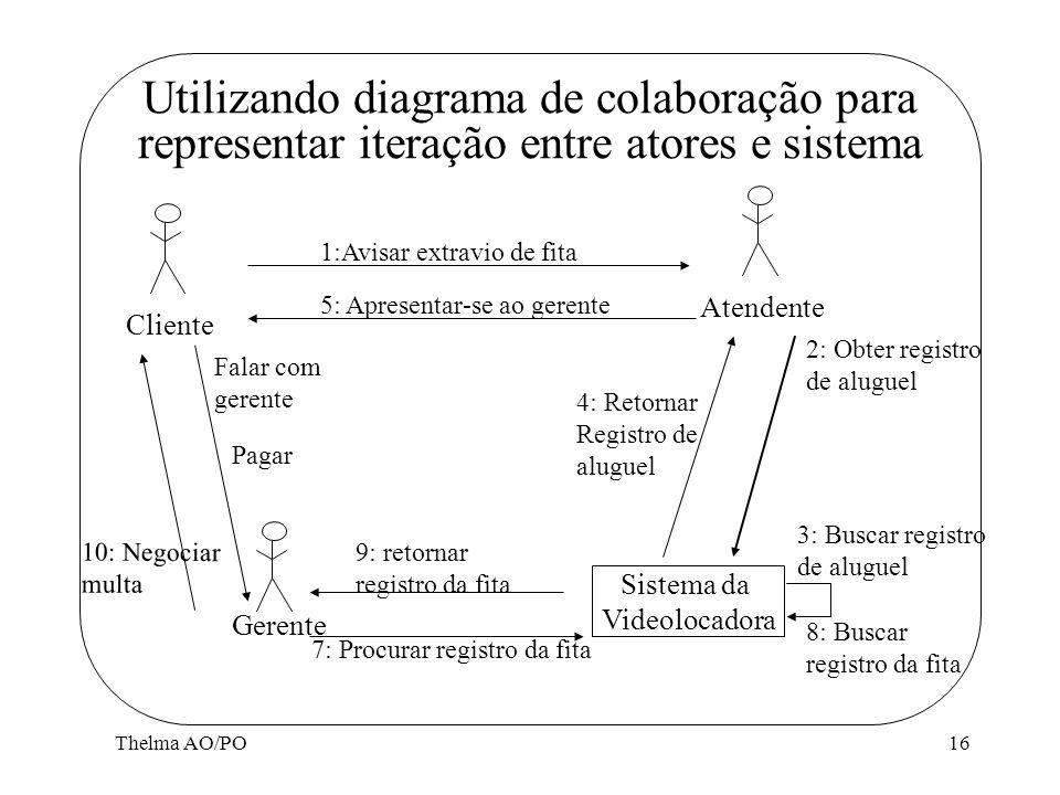Utilizando diagrama de colaboração para representar iteração entre atores e sistema