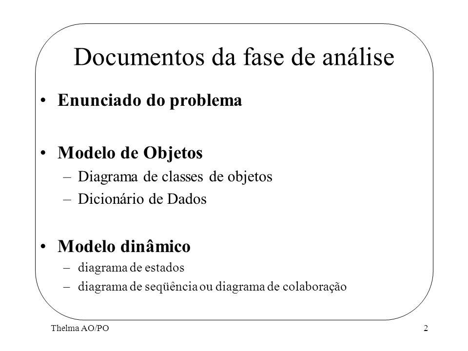 Documentos da fase de análise
