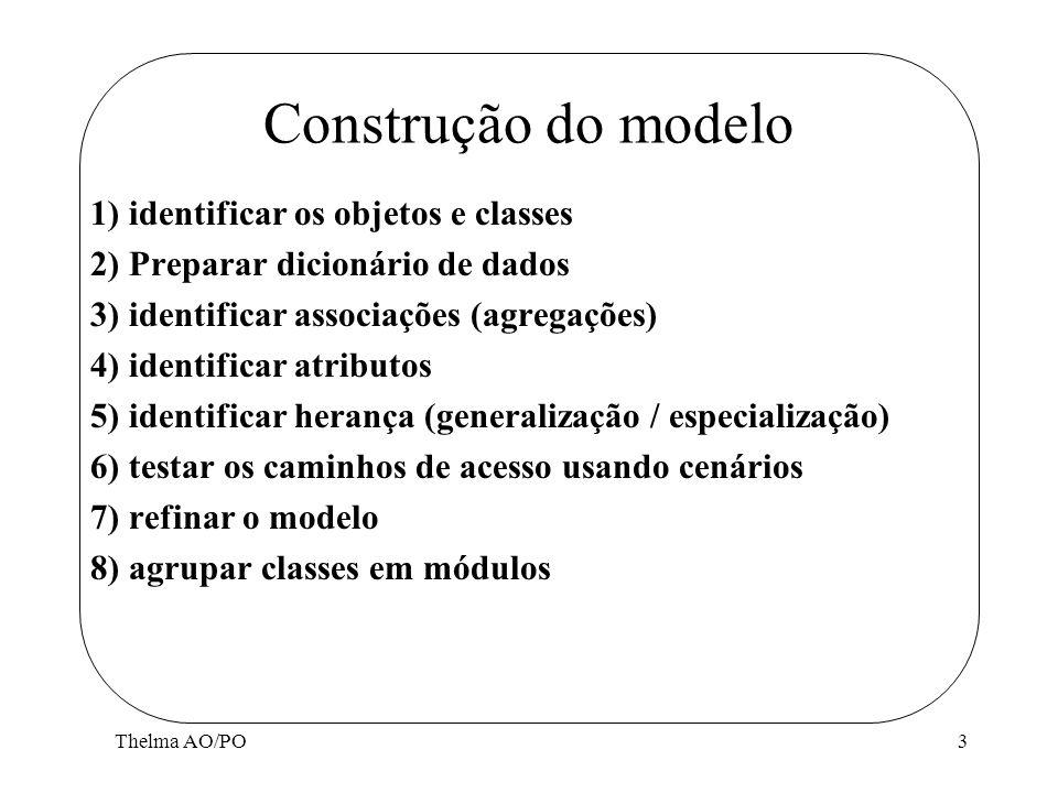 Construção do modelo 1) identificar os objetos e classes