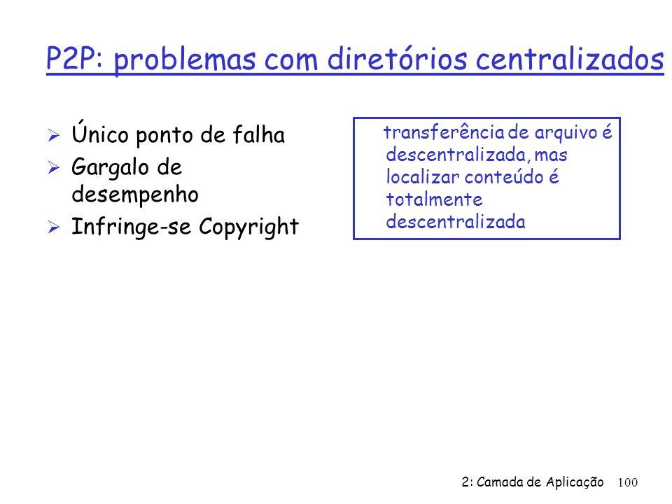 P2P: problemas com diretórios centralizados