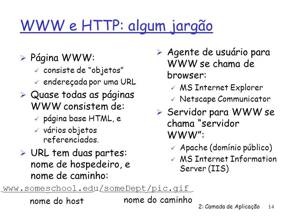 WWW e HTTP: algum jargão