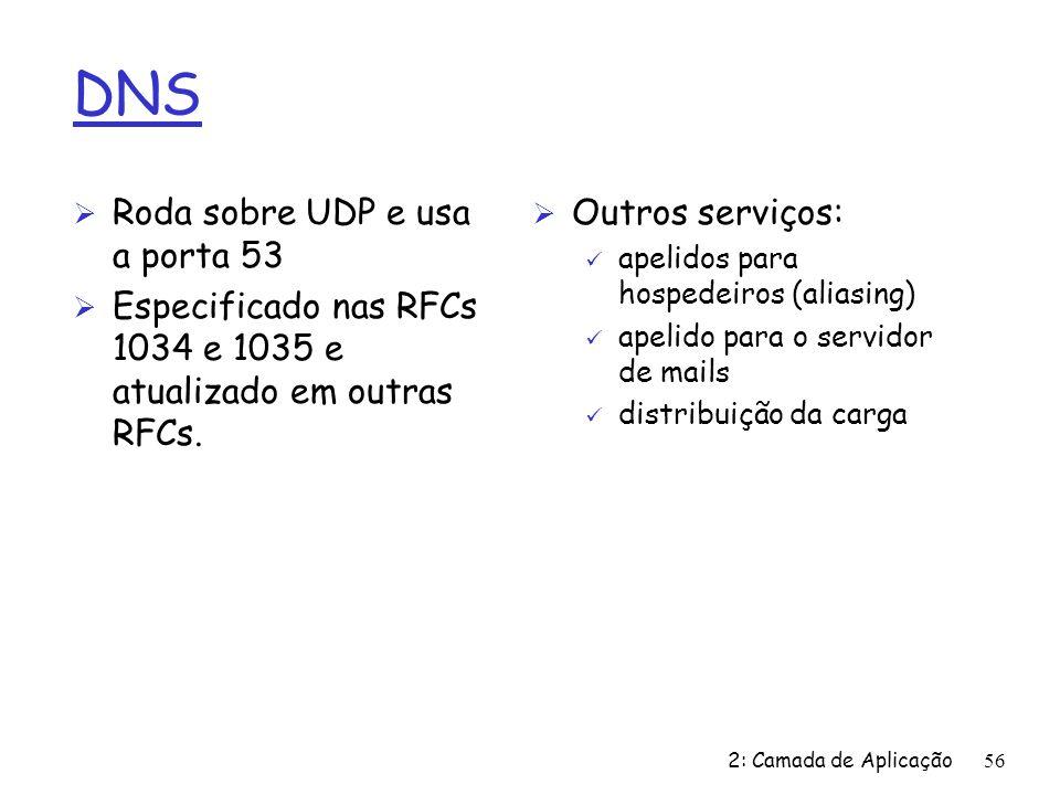 DNS Roda sobre UDP e usa a porta 53