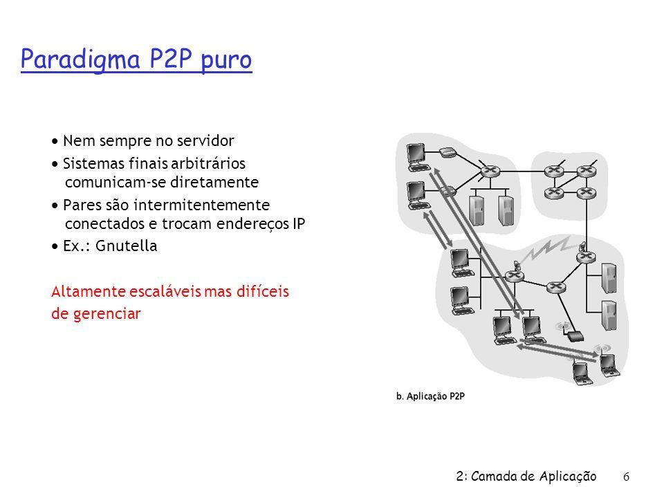 Paradigma P2P puro  Nem sempre no servidor