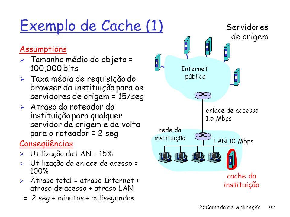 Exemplo de Cache (1) Servidores de origem Assumptions