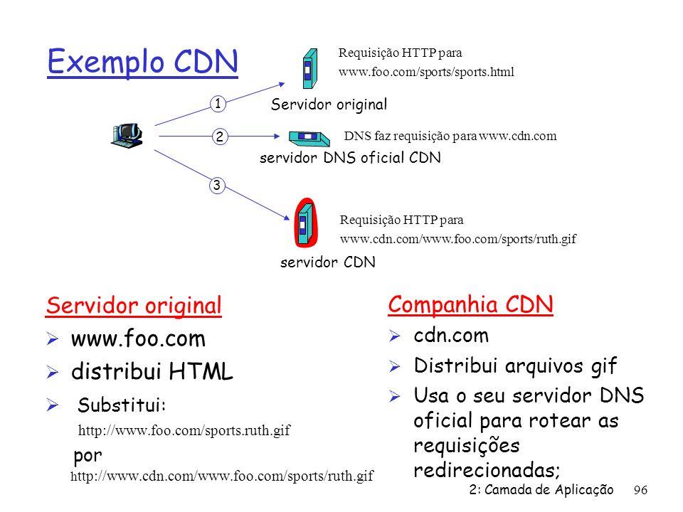 Exemplo CDN Servidor original Companhia CDN www.foo.com distribui HTML