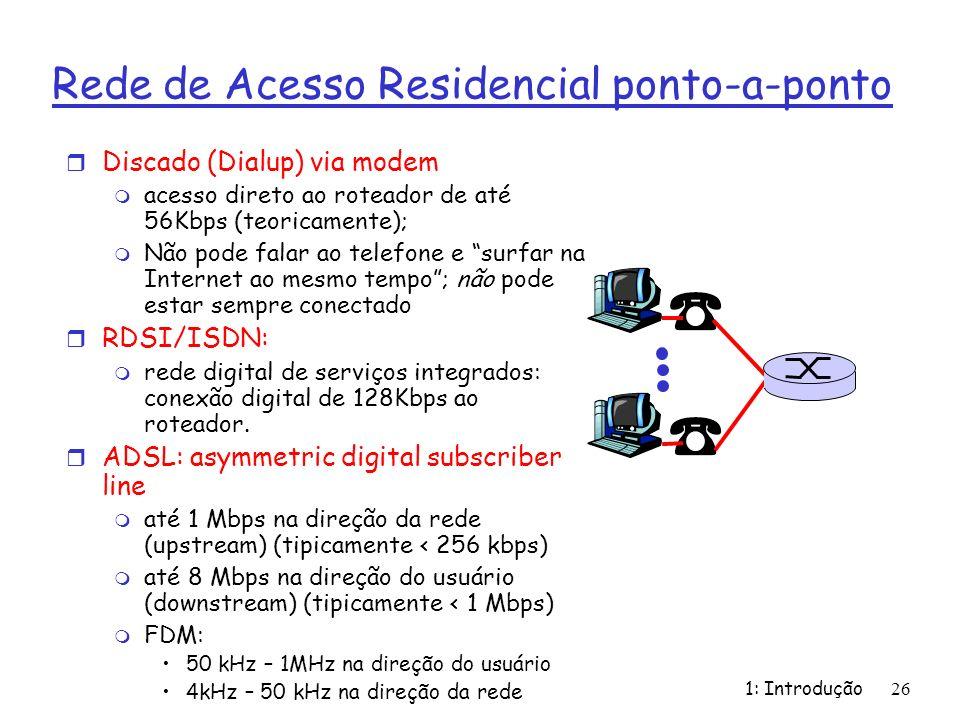 Rede de Acesso Residencial ponto-a-ponto