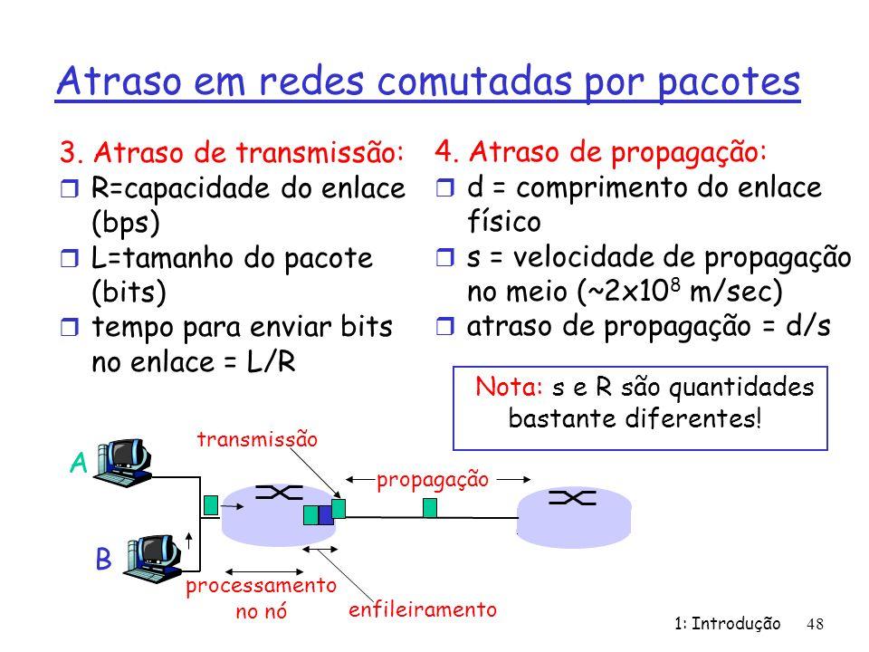 Atraso em redes comutadas por pacotes