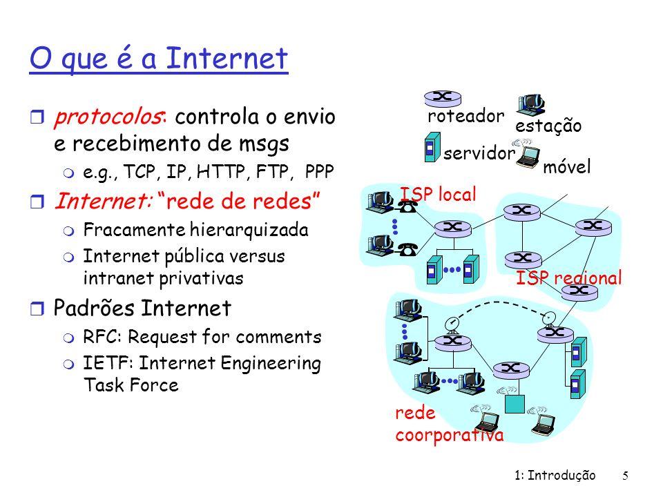 O que é a Internet protocolos: controla o envio e recebimento de msgs