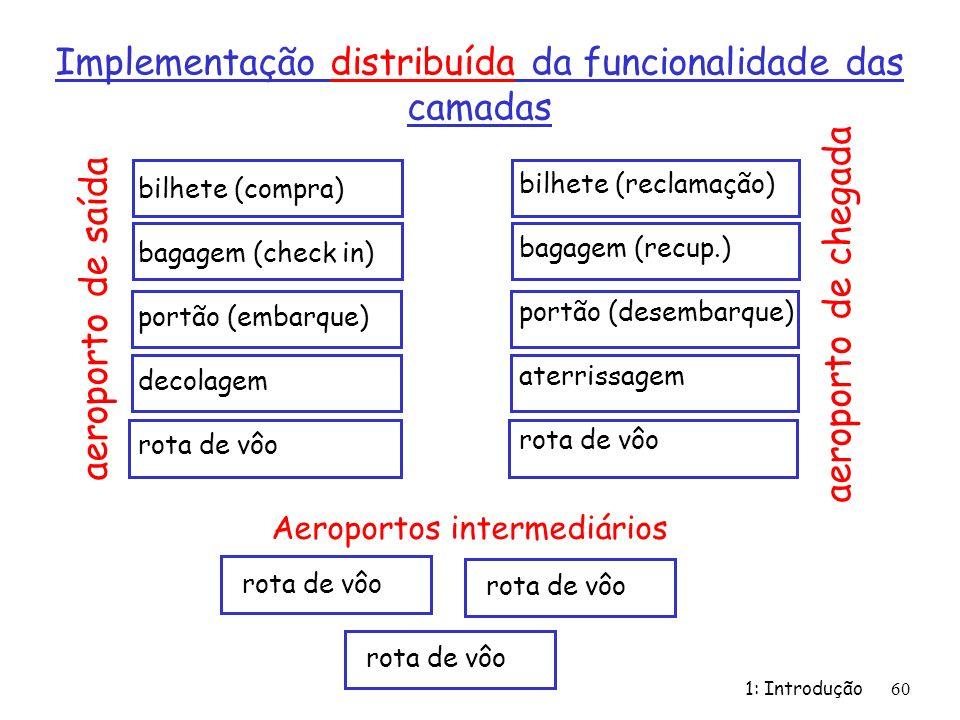 Implementação distribuída da funcionalidade das camadas