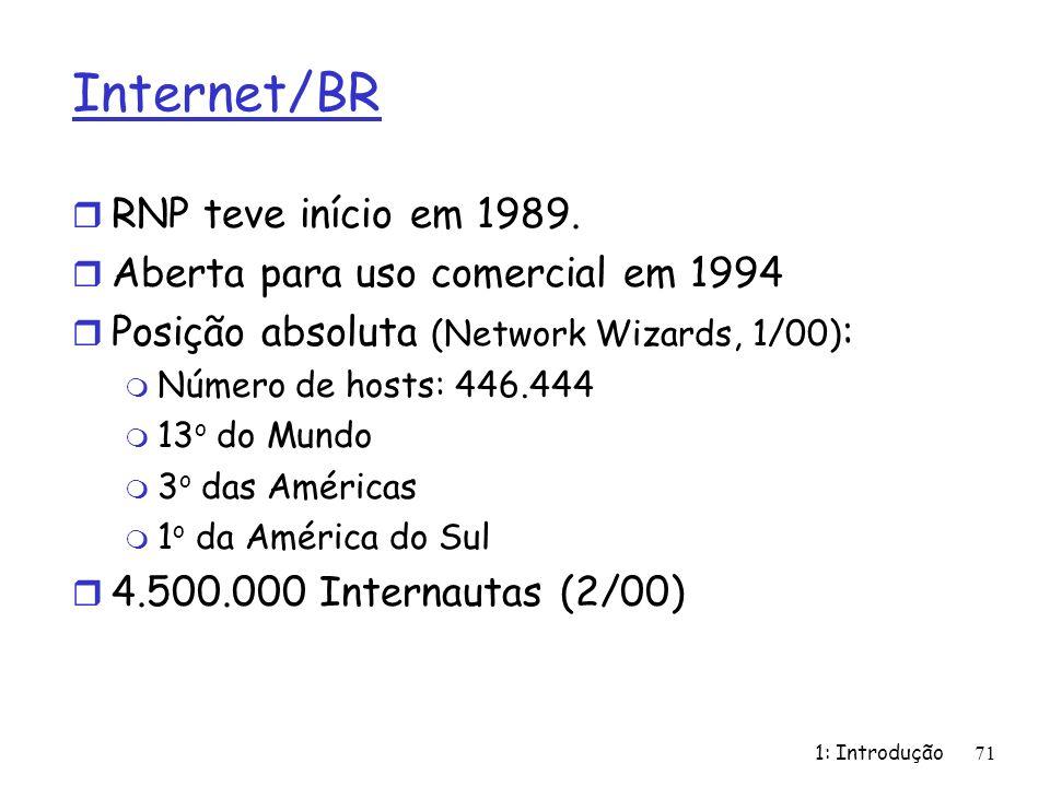 Internet/BR RNP teve início em 1989. Aberta para uso comercial em 1994