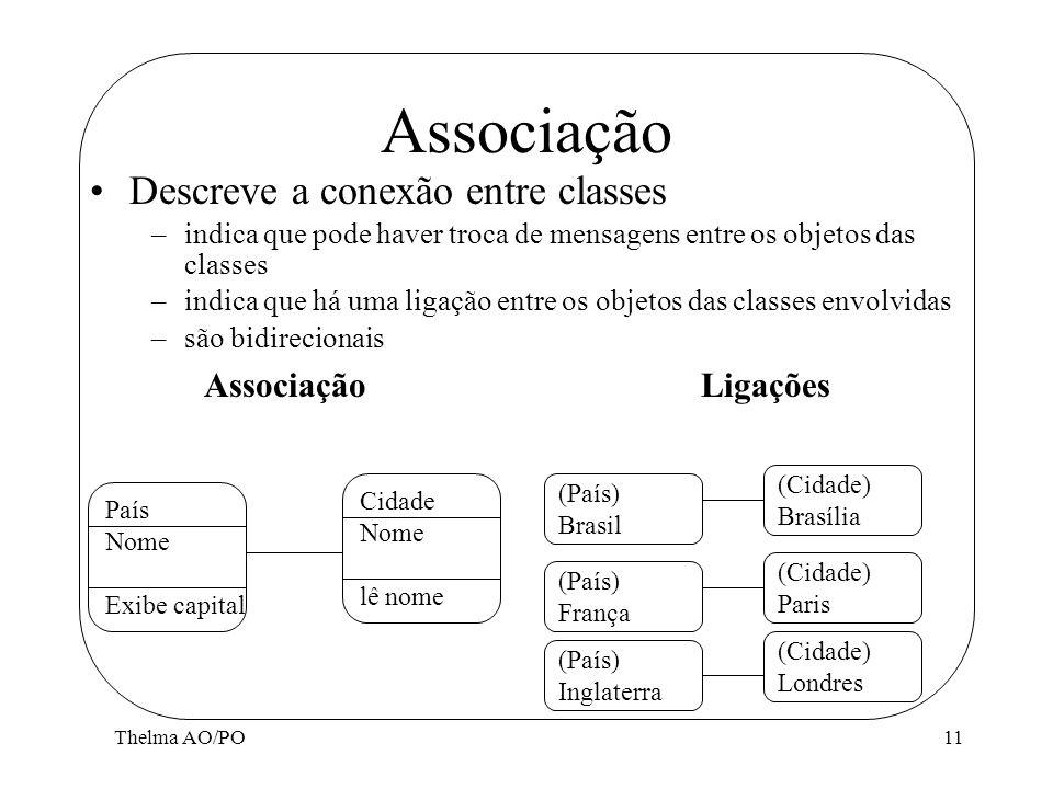 Associação Descreve a conexão entre classes Associação Ligações