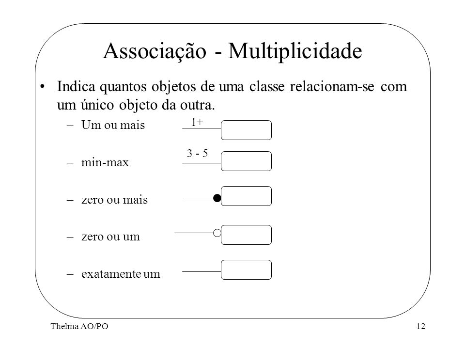Associação - Multiplicidade