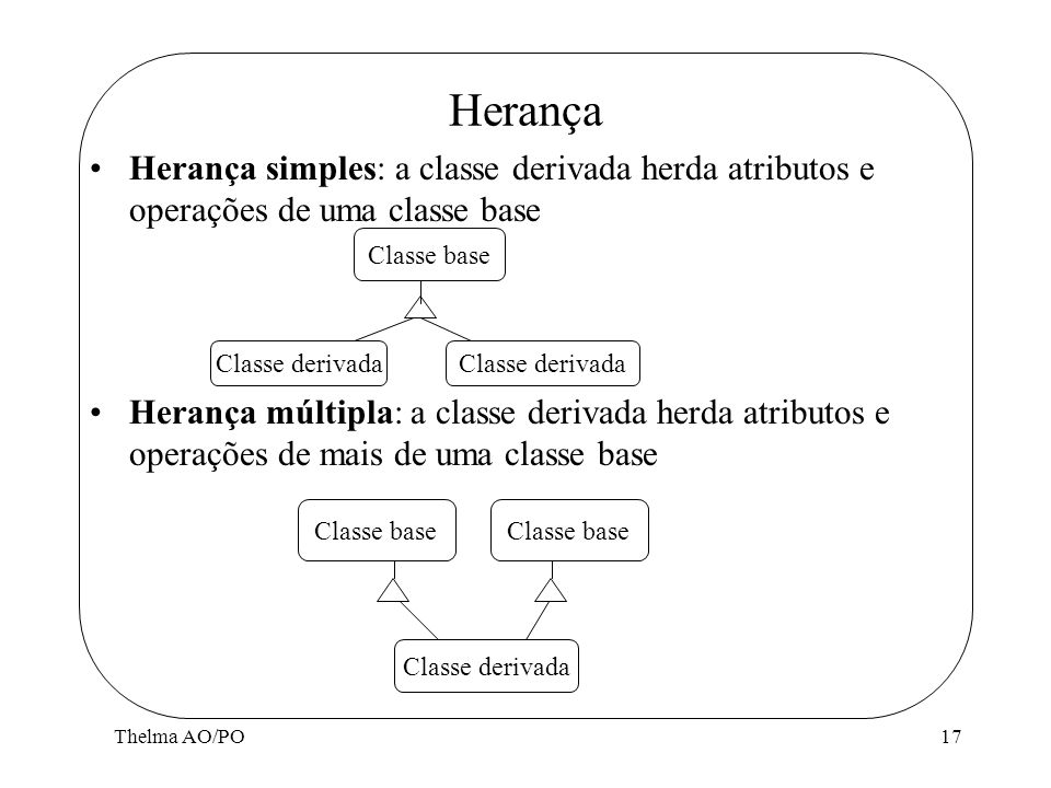 HerançaHerança simples: a classe derivada herda atributos e operações de uma classe base.