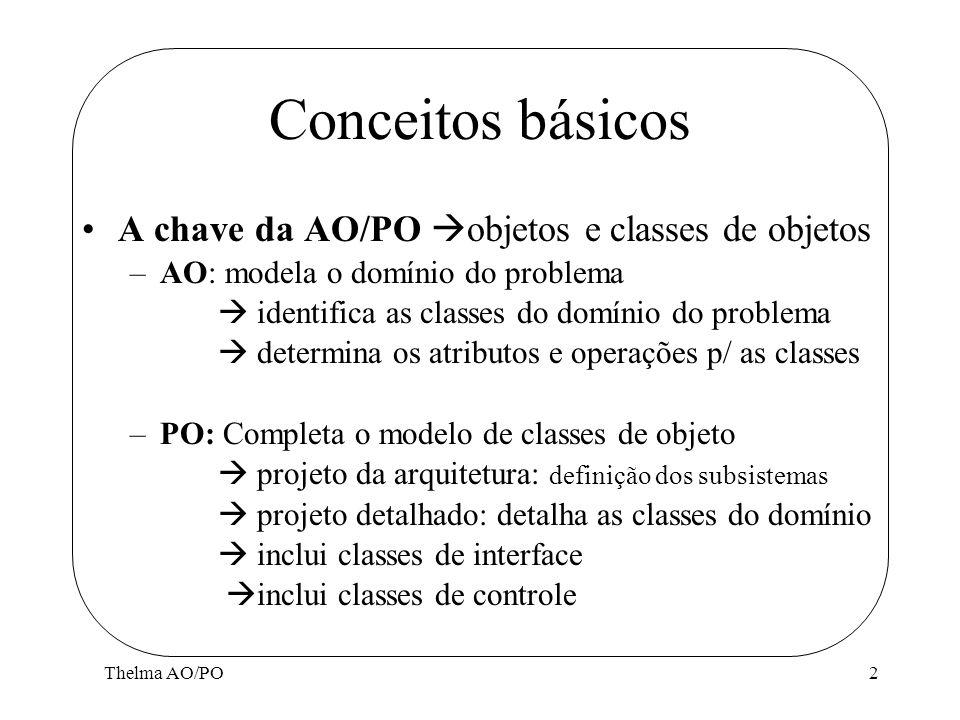 Conceitos básicos A chave da AO/PO objetos e classes de objetos