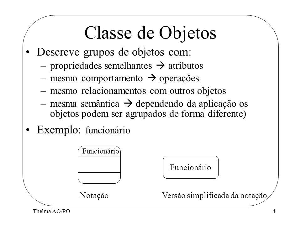 Classe de Objetos Descreve grupos de objetos com: Exemplo: funcionário