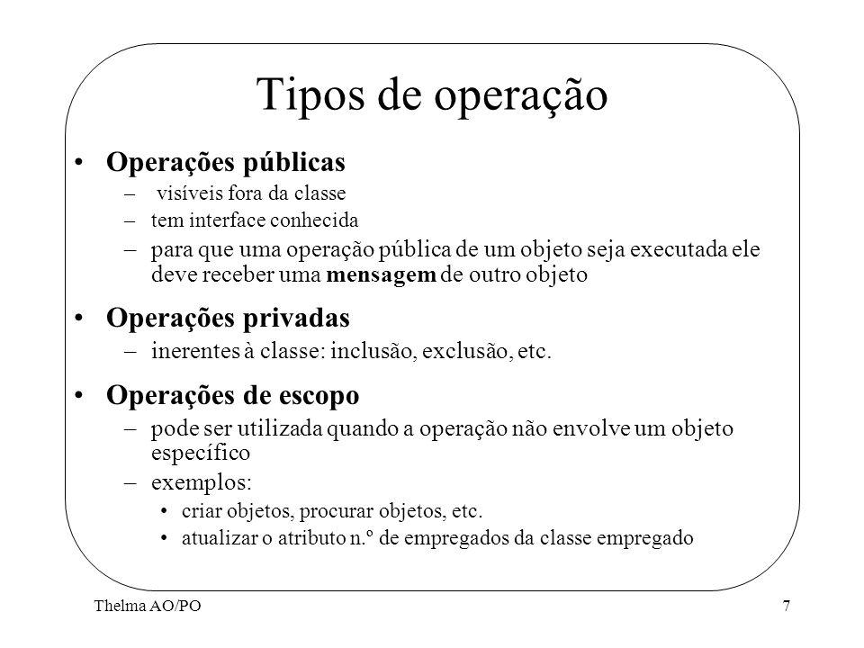 Tipos de operação Operações públicas Operações privadas