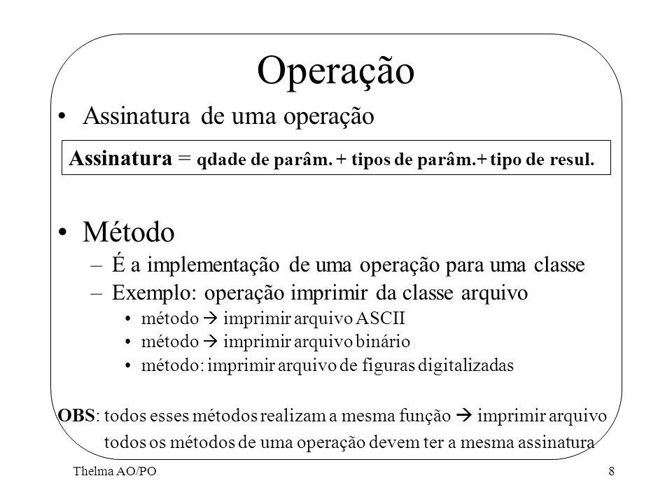 Operação Método Assinatura de uma operação