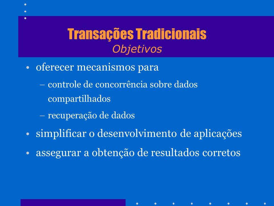 Transações Tradicionais Objetivos