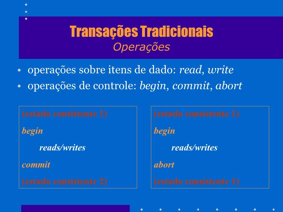Transações Tradicionais Operações
