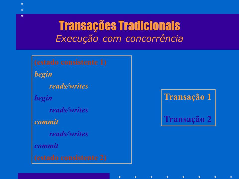 Transações Tradicionais Execução com concorrência