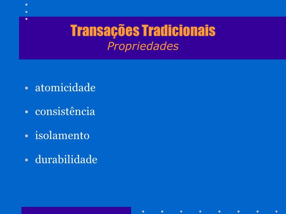 Transações Tradicionais Propriedades