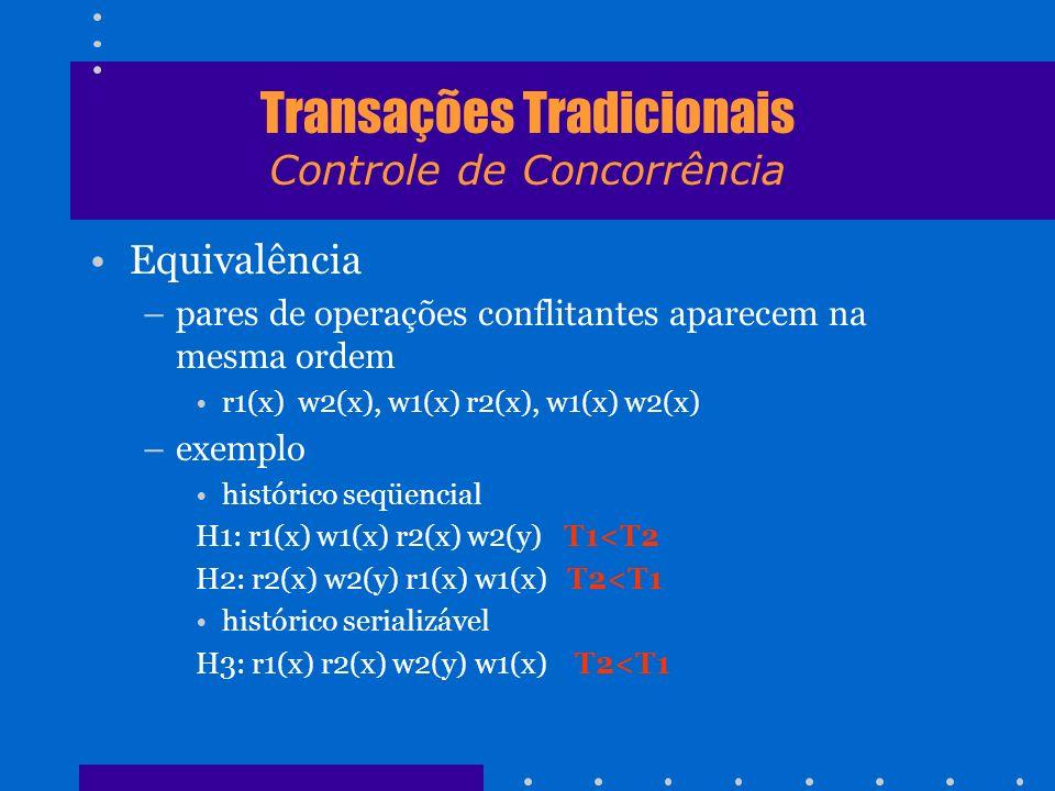 Transações Tradicionais Controle de Concorrência