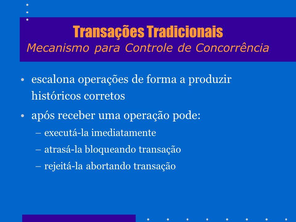Transações Tradicionais Mecanismo para Controle de Concorrência