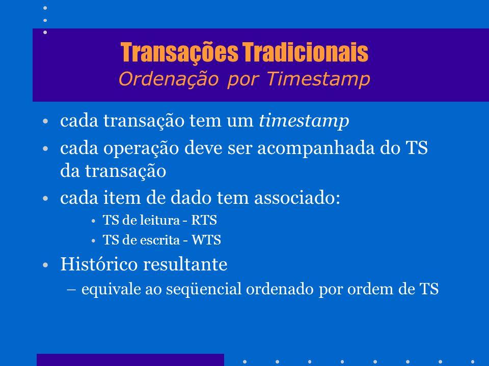Transações Tradicionais Ordenação por Timestamp