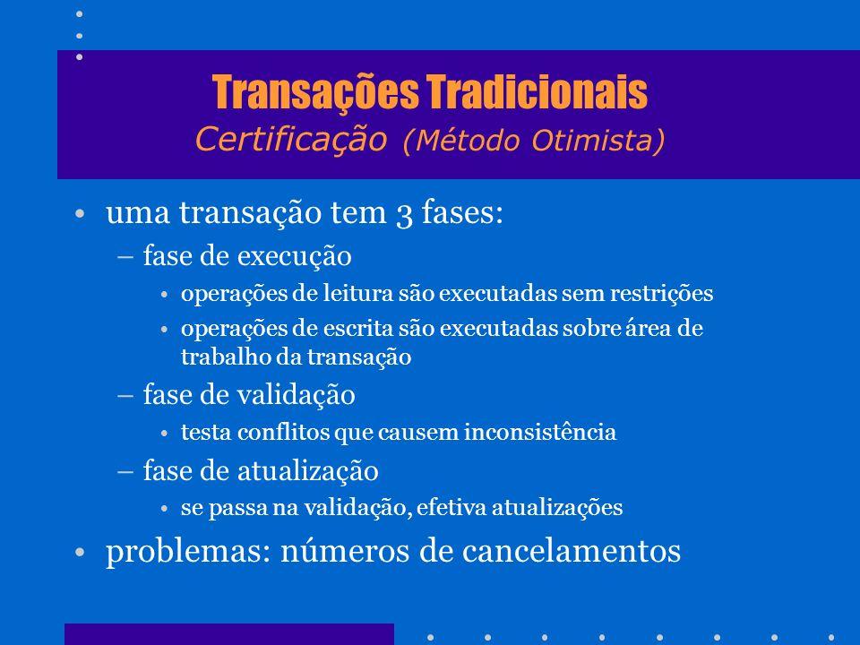 Transações Tradicionais Certificação (Método Otimista)