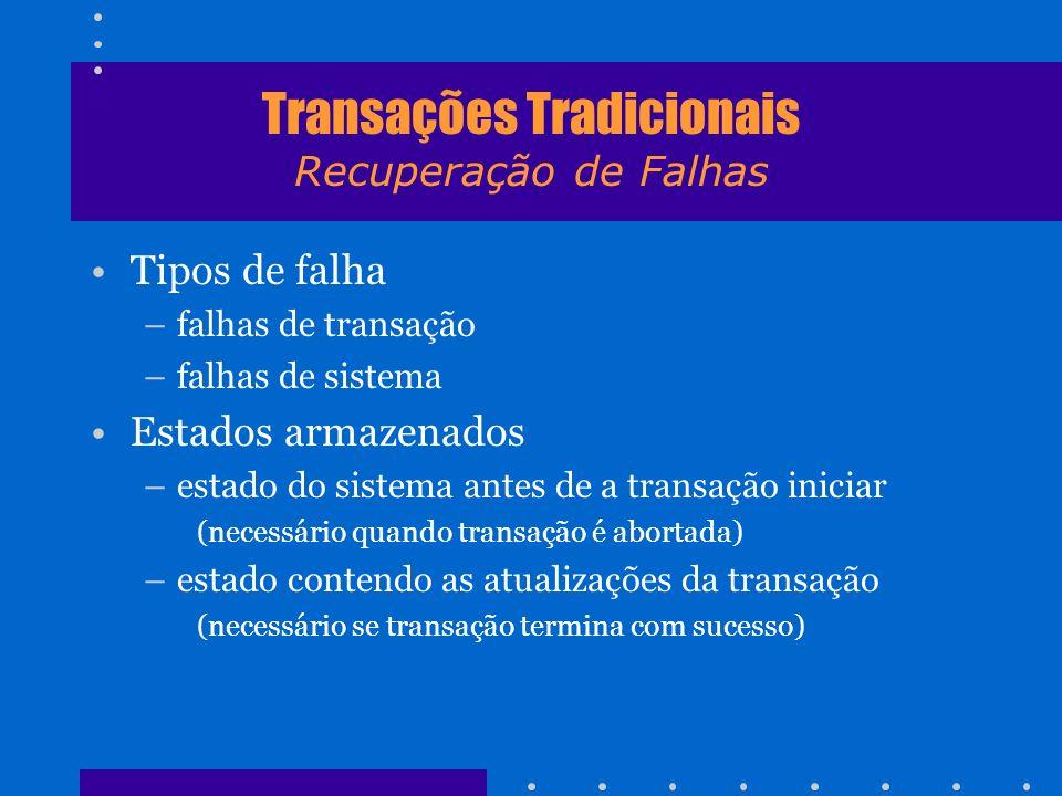 Transações Tradicionais Recuperação de Falhas