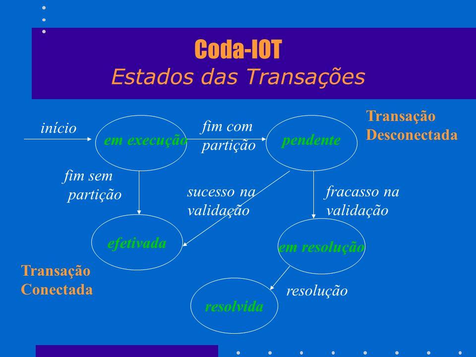 Coda-IOT Estados das Transações