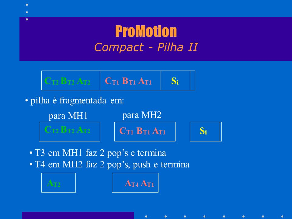 ProMotion Compact - Pilha II