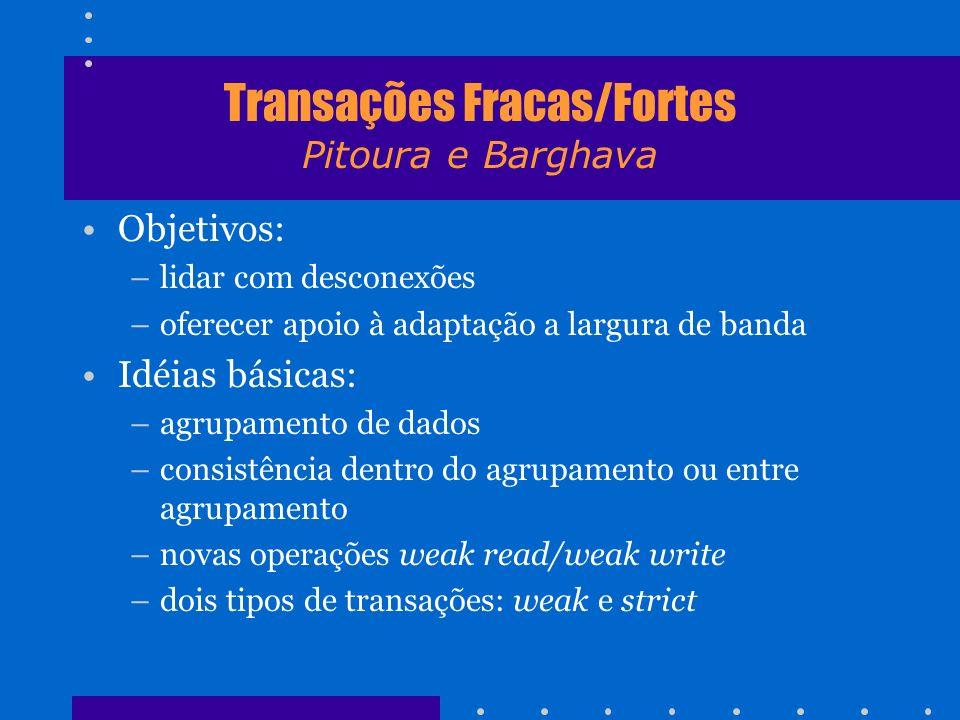 Transações Fracas/Fortes Pitoura e Barghava