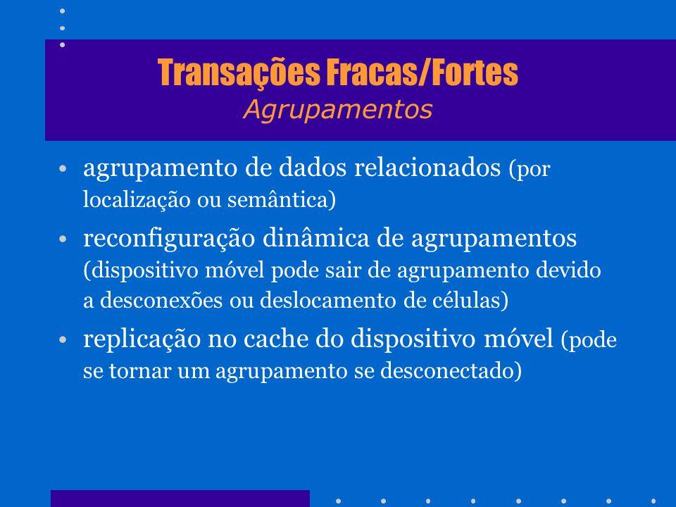 Transações Fracas/Fortes Agrupamentos