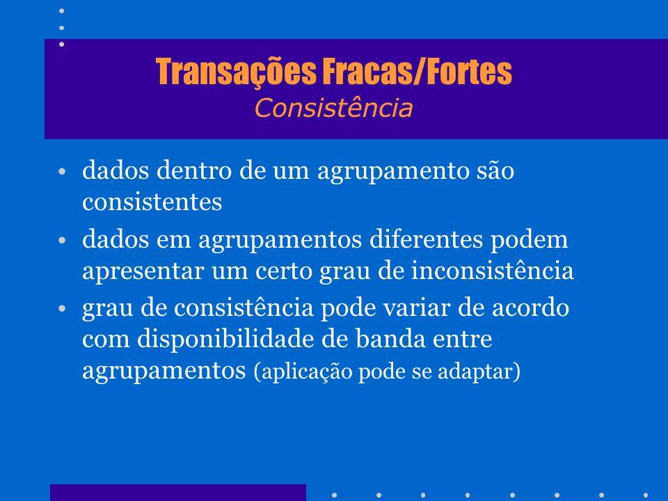 Transações Fracas/Fortes Consistência