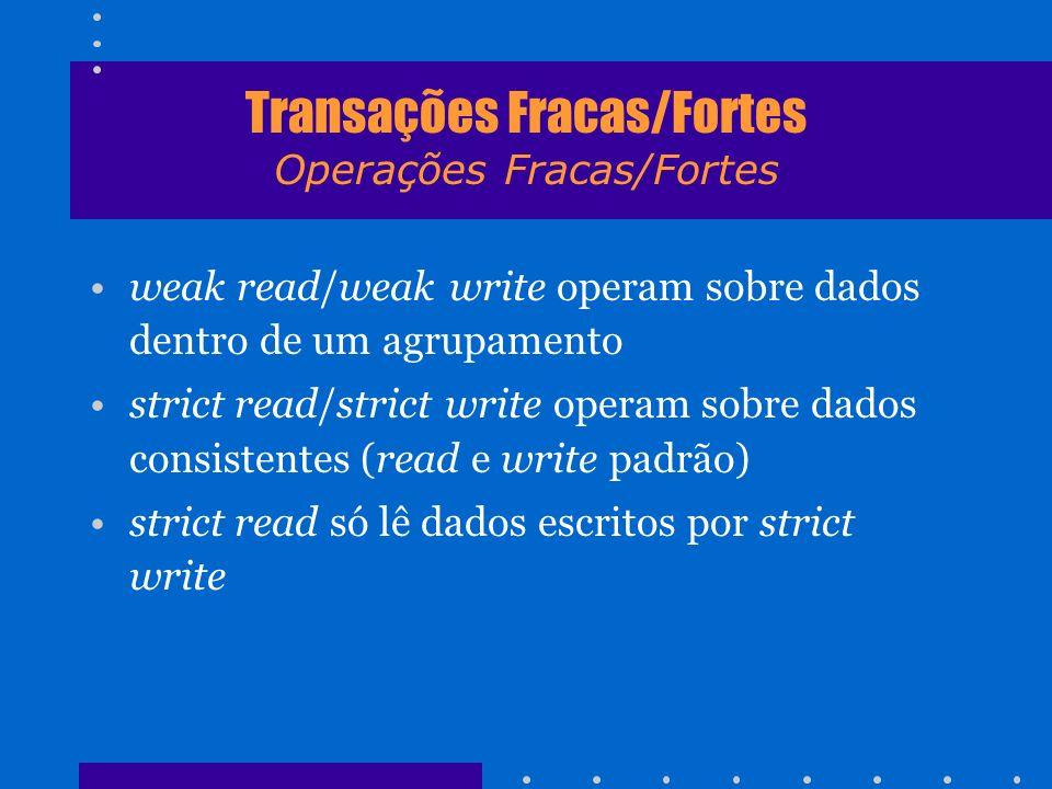 Transações Fracas/Fortes Operações Fracas/Fortes