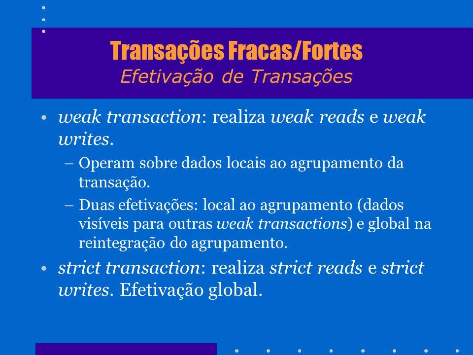 Transações Fracas/Fortes Efetivação de Transações