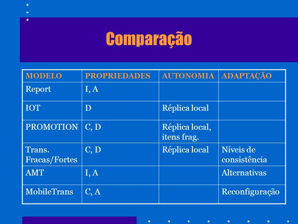 Comparação Report I, A IOT D Réplica local PROMOTION C, D