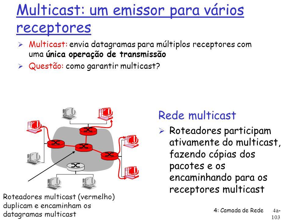 Multicast: um emissor para vários receptores