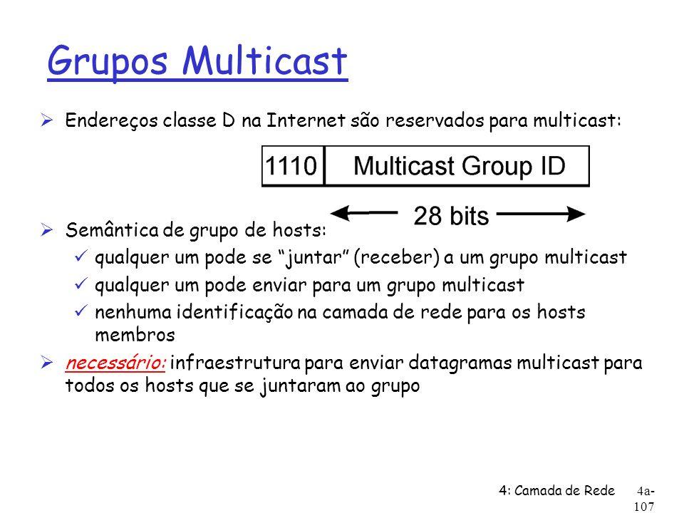 Grupos Multicast Endereços classe D na Internet são reservados para multicast: Semântica de grupo de hosts: