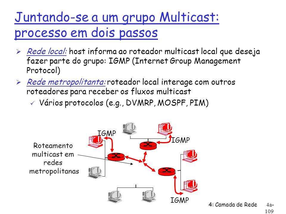 Juntando-se a um grupo Multicast: processo em dois passos