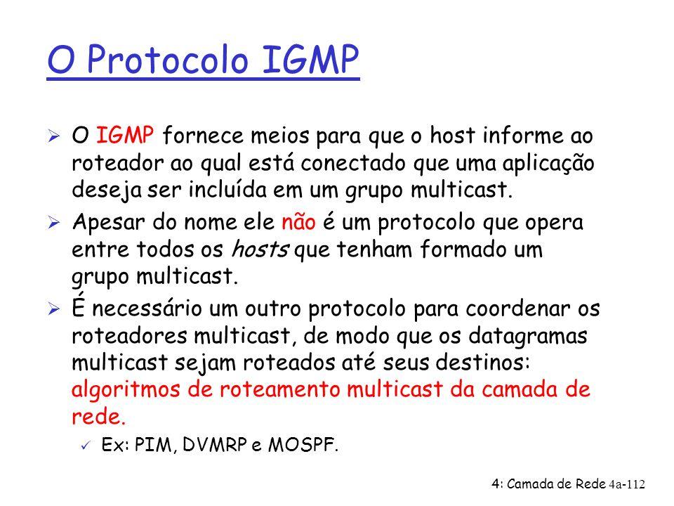 O Protocolo IGMP