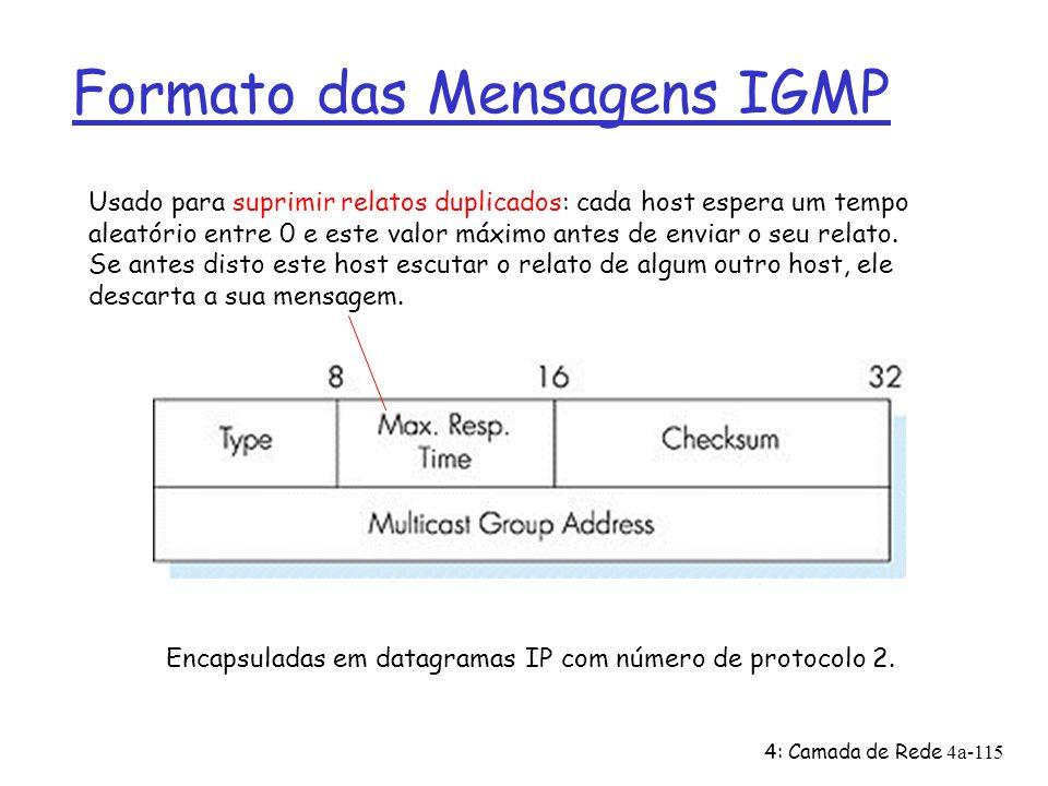 Formato das Mensagens IGMP