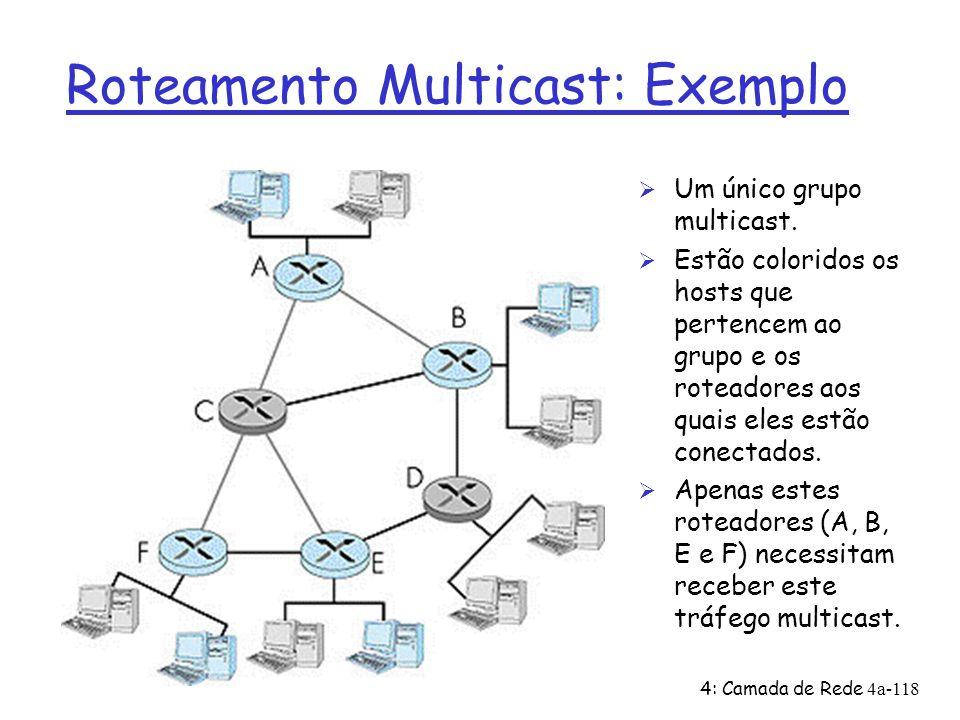 Roteamento Multicast: Exemplo