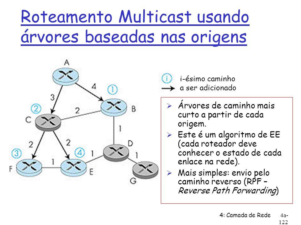 Roteamento Multicast usando árvores baseadas nas origens