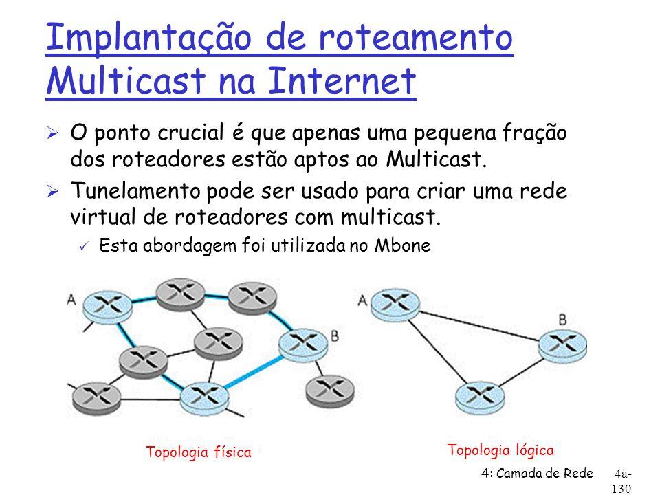 Implantação de roteamento Multicast na Internet